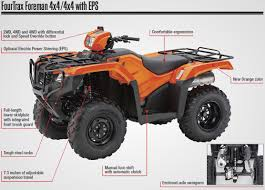 2017 honda foreman 500 atv review specs u2013 trx500fm1 4x4 manual