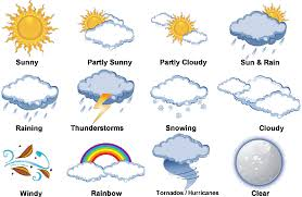 Weather Map Symbols Weather Symbols Free Download Clip Art Free Clip Art On