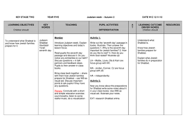 re judaism ks2 by ameliawalsh teaching resources tes