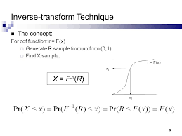 random variate generation 2 purpose u0026 overview develop