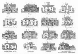 Different Styles Of Houses Different Architectural Styles Of Houses Day Dreaming And Decor