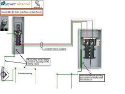 220v square d load center 100 amp wiring diagram wiring diagrams
