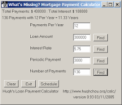 Estimate Mortgage Rate by What S Missing Mortgage Payment Calculator The Portable