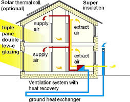 small energy efficient house plans energy efficient house design 28 images energy efficient house