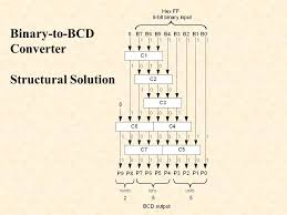 binary to bcd converter ppt video online download