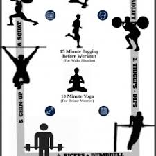 work out plans for men at home best workout plan for men at home visual ly