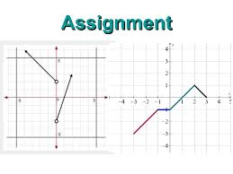 writing piecewise functions u0026 word problems