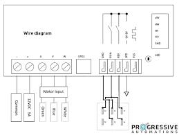 brushed vs brushless dc motor progressive automations inc