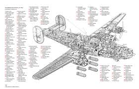 consolidated b 24 liberator manual 1939 onwards all marks