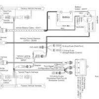 awesome code alarm wiring diagram contemporary wiring schematic