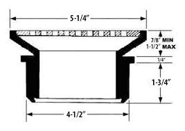 Basement Floor Drain Cover Drain Assemblies Grates And Access Covers