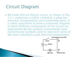 electricity types of charges current circuits