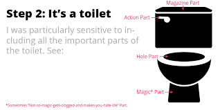 British Words For Bathroom Solution For The U201cconfusing U201d Gender Neutral Toilet Sign Issue