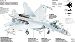 pla signs preliminary deal for 24 russian su 35 jet fighters