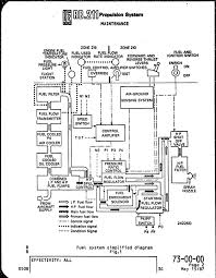 aviation history what was the first production jet engine to use