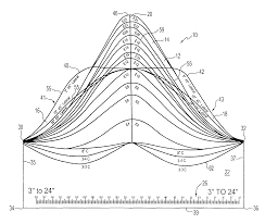 patent us7350311 pipe cutting template google patents