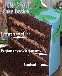 delicious cake design u0027s blog
