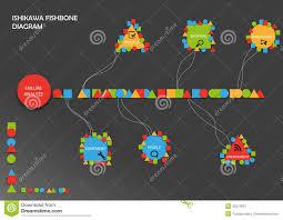 Fishbone Diagram Template Download by Fishbone Diagram Stock Illustration Image 42273531