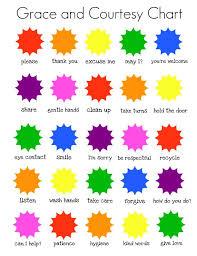 printable montessori curriculum simply montessori grace and courtesy printable checklist poster