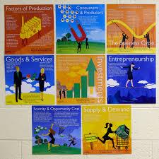 economics teacher s discovery economics big ideas mini poster set