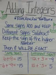 les 25 meilleures idées de la catégorie subtraction of integers