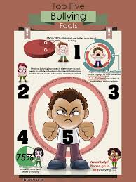 top 5 facts about bullying visual ly