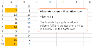 excel cell references relative u0026 absolute references in
