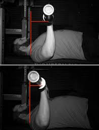 Bench Press Lock Elbows How To Bench The Definitive Guide U2022 Stronger By Science