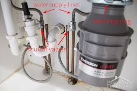 How To Install A Kitchen Faucet - Kitchen sink water supply lines