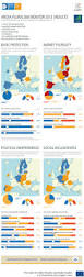 a comparative analysis of media freedom and pluralism in the eu