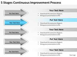 Process Improvement Template process improvement powerpoint templates backgrounds presentation