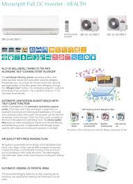 mitsubishi heavy industries air conditioning srk25zmx s wall