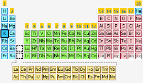 Blocks On The Periodic Table Potassium The Periodic Table At Knowledgedoor