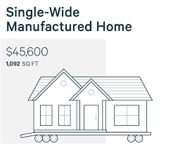 manufactured home cost manufactured homes may be costing low income individuals tens of