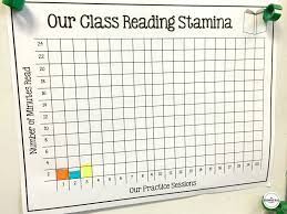 Sustained Silent Reading Worksheet Best 20 Reading Stamina Ideas On Pinterest Reading Stamina