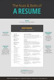 Resume Job Quartz by Resume Tips To Get The Interview Fix Com