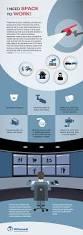 cctv control room design infographics pinterest infographics