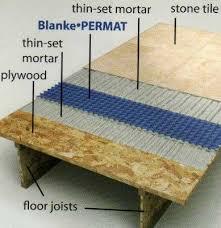 tile floor rubber underlayment meze