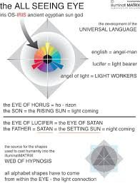 iris illuminati les 744 meilleures images du tableau ali祀ns illuminati lifting the