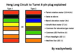wiring diagrams for heng long tanks rc tank warfare