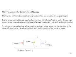 the first law and the conservation of energy