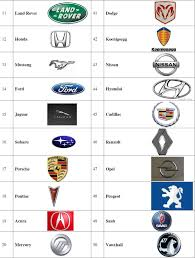 car logos car logos beginning with t u2013 list of all car logos within cars