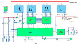 thermometer circuit gif