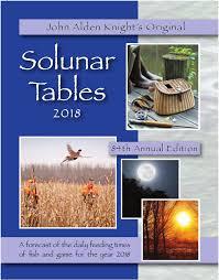 best hunting and fishing times solunar table calendar solunar tables john alden knight s original