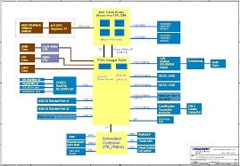 Block Diagram Of Laptop U2013 The Wiring Diagram U2013 Readingrat Net