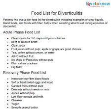 best 25 diverticulitis diet ideas on pinterest diverticulitis