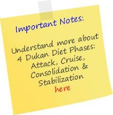 foods i can eat on the dukan diet day 2 of attack phase and
