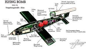 doodlebug flying bomb the v 1 flying bomb
