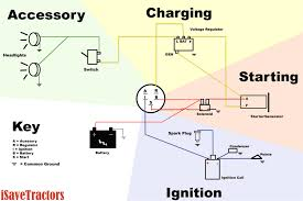 carling technologies rocker switch wiring diagram to nav and