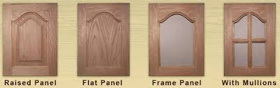 Unfinished Kitchen Cabinet Doors Unfinished Kitchen Cabinet Doors For Your Home Interior